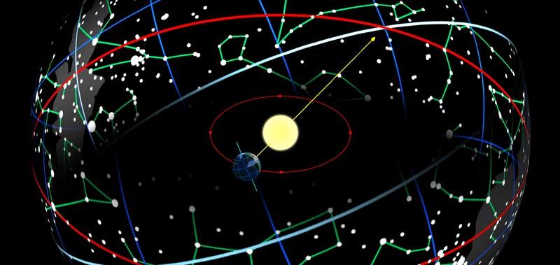 SRIA ecliptic